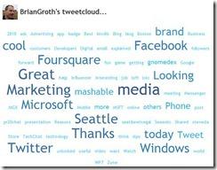 BrianGroth Tweetcloud on Aug 23 2010