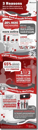 Social_MSN_Audience-INFOGRAPHIC